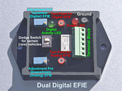 Dual Digital EFIE Key to the Components