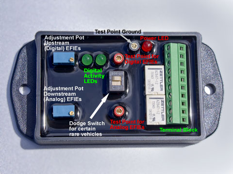 Quad Digital EFIE Key to the Components
