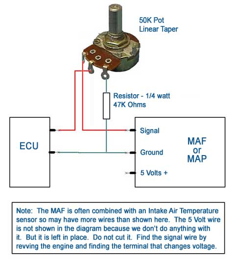 MAF Enhancer Diagram