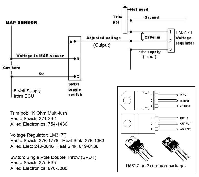 MAP sensor handler diagram