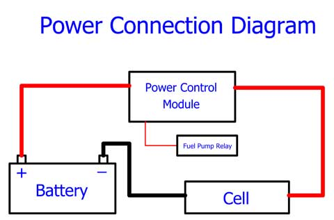 Power Control Module Installation Instructions on