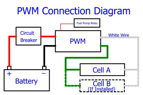 PWM Connection Diagram