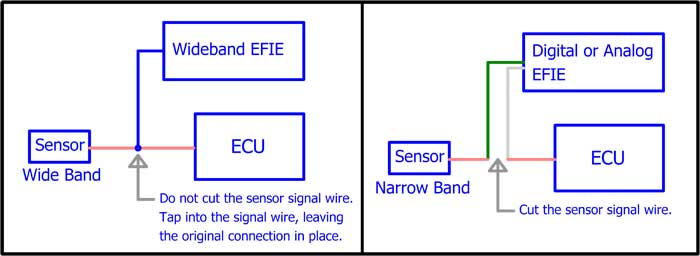 Wideband Quad EFIE Function Diagram